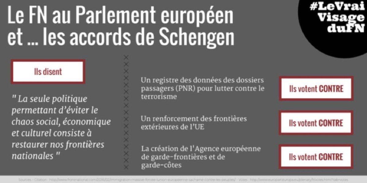 Le FN au Parlement européen et… les accords de Schengen